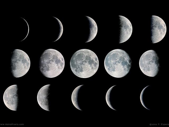 Лунен календар с Фазите на луната за 2020 година